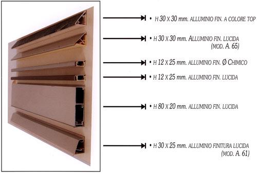 Produzione di tops tavoli mensole alzatine schienali su misura cassetti semilavorati in legno - Alzatina cucina acciaio ...